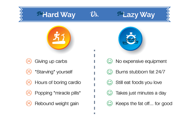 Metabolic kick starter hard way vs lazy way to exercise ccuart Image collections