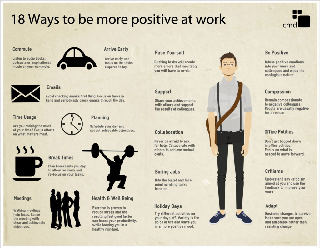 Infographic – How to be More Positive at Work