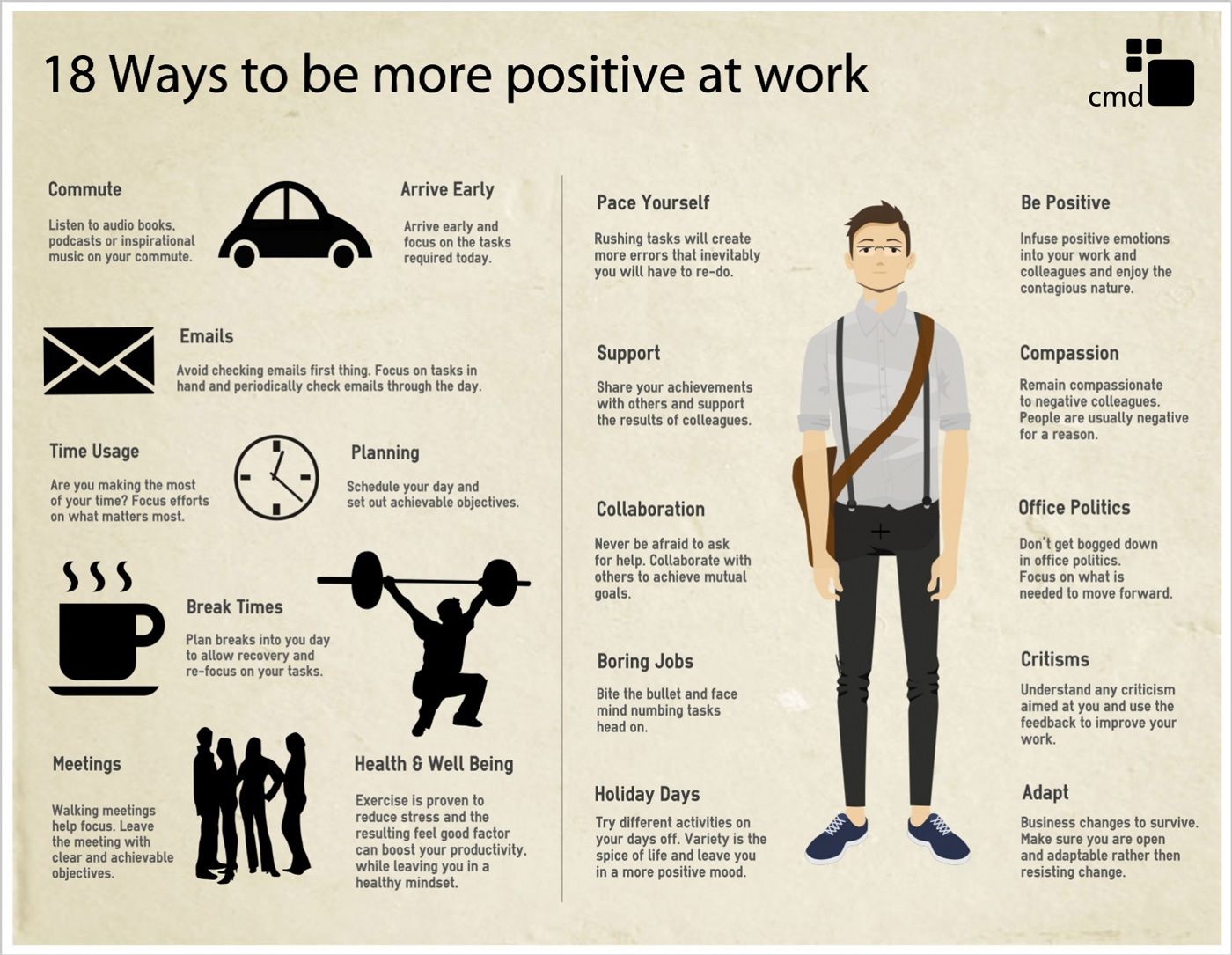 Infographic - How to be More Positive at Work - Early To Rise