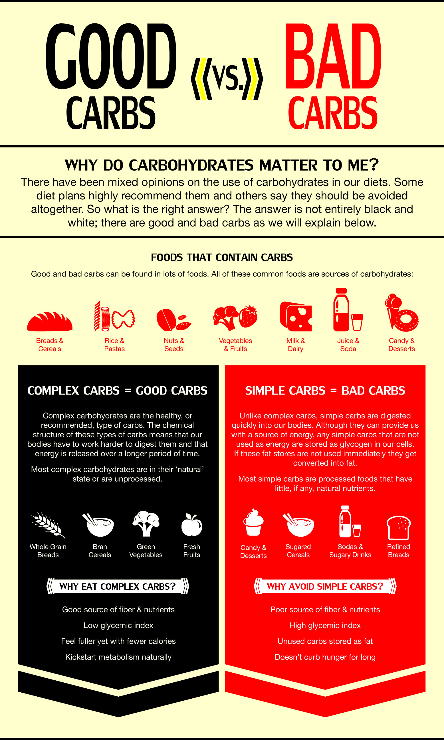 Carbohydrates Learning The Difference Between Good Carbs