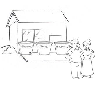 The Secret of the Golden Buckets